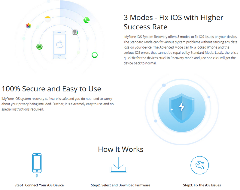 65% Off Discount] iMyFone iOS System Recovery for Mac & Windows